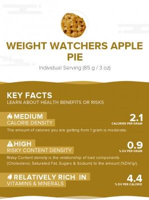 Weight Watchers Apple Pie