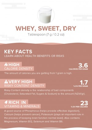 Whey, sweet, dry