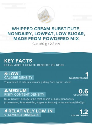 Whipped cream substitute, nondairy, lowfat, low sugar, made from powdered mix