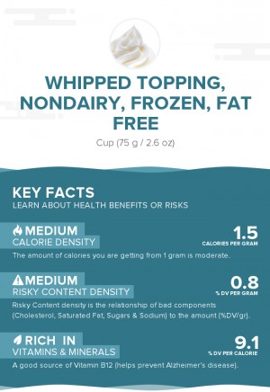 Whipped topping, nondairy, frozen, fat free