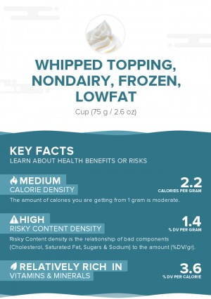 Whipped topping, nondairy, frozen, lowfat