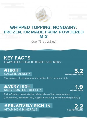 Whipped topping, nondairy, frozen, or made from powdered mix