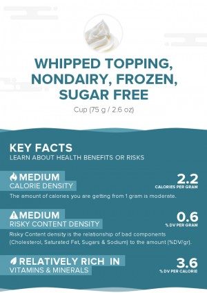 Whipped topping, nondairy, frozen, sugar free