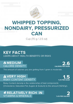 Whipped topping, nondairy, pressurized can