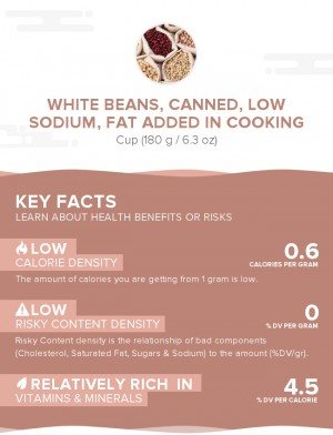 White beans, canned, low sodium, fat added in cooking