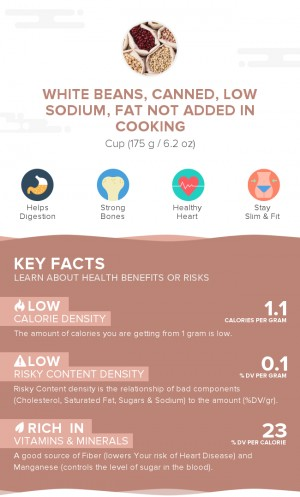 White beans, canned, low sodium, fat not added in cooking
