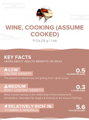 Wine, cooking (assume cooked)
