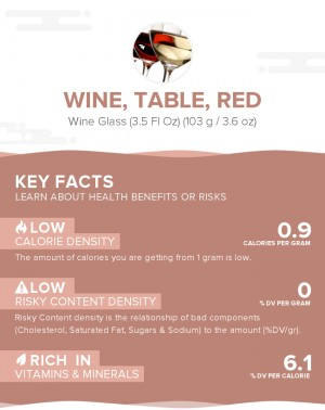 Wine, table, red