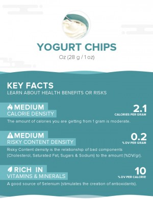Yogurt chips