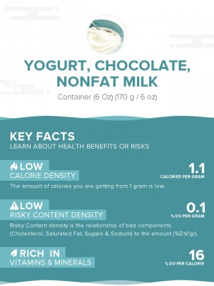 Yogurt, chocolate, nonfat milk