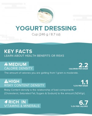 Yogurt dressing