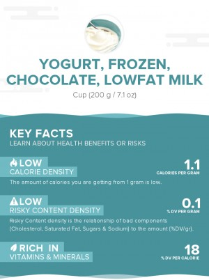 Yogurt, frozen, chocolate, lowfat milk