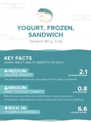 Yogurt, frozen, sandwich