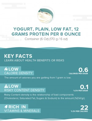 Yogurt, plain, low fat, 12 grams protein per 8 ounce
