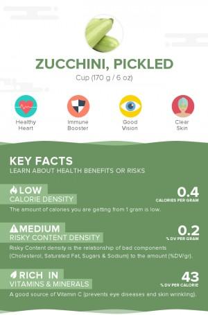 Zucchini, pickled