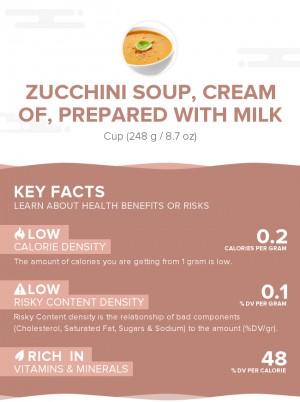 Zucchini soup, cream of, prepared with milk